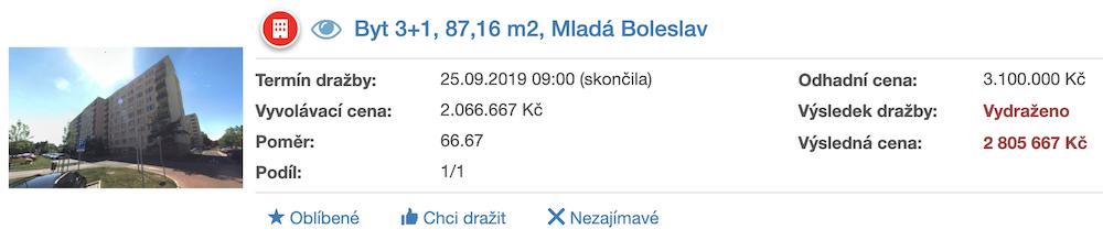 Dražba bytu v Mladé Boleslavi, ukázka ADOL Monitor