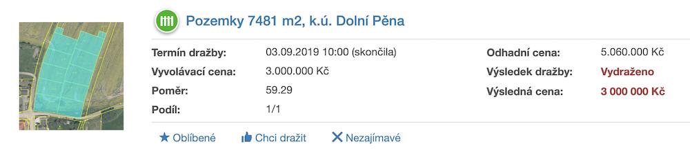 Dražba pozemků v k.ú. Dolní Pěna, ADOL Monitor blog