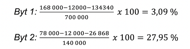 výpočet rentability